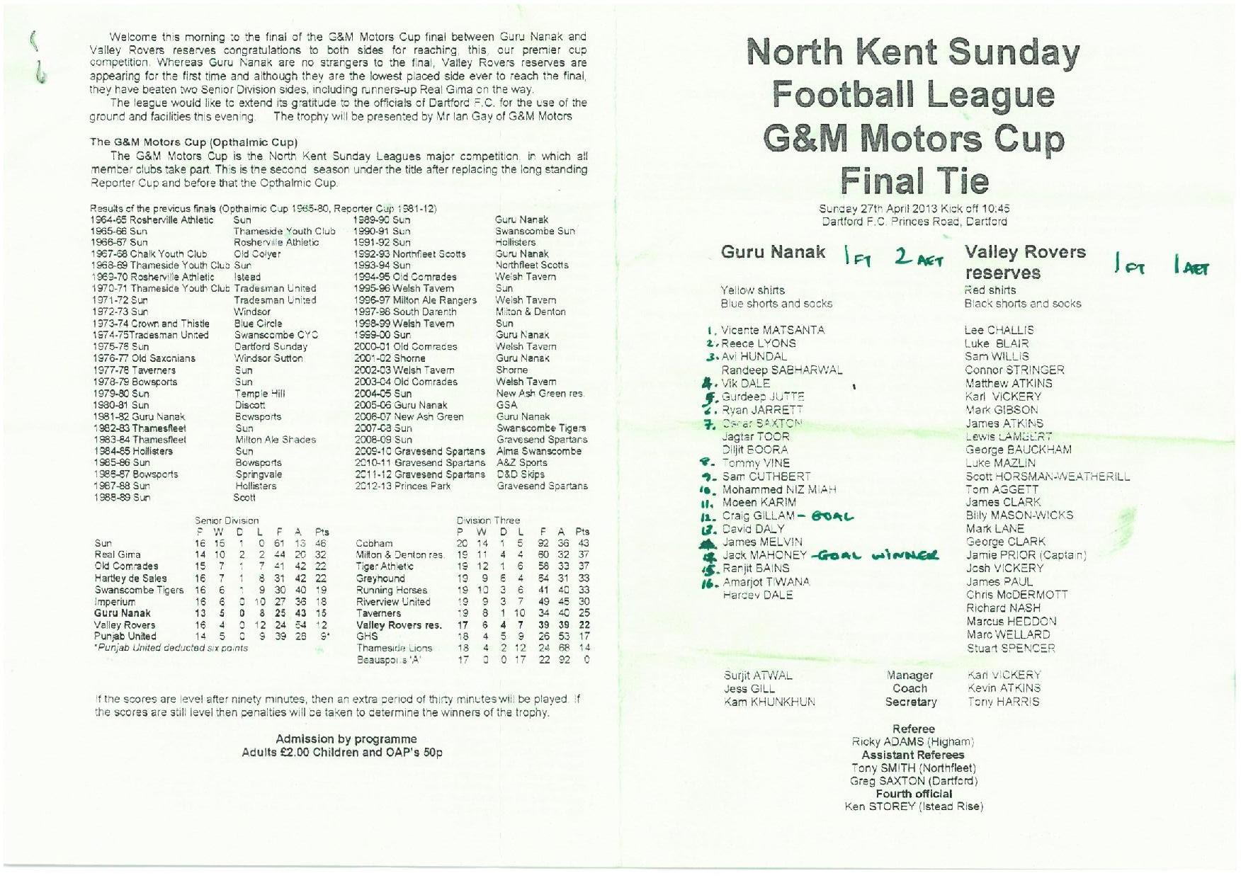 G & Motors Cup Final 2013