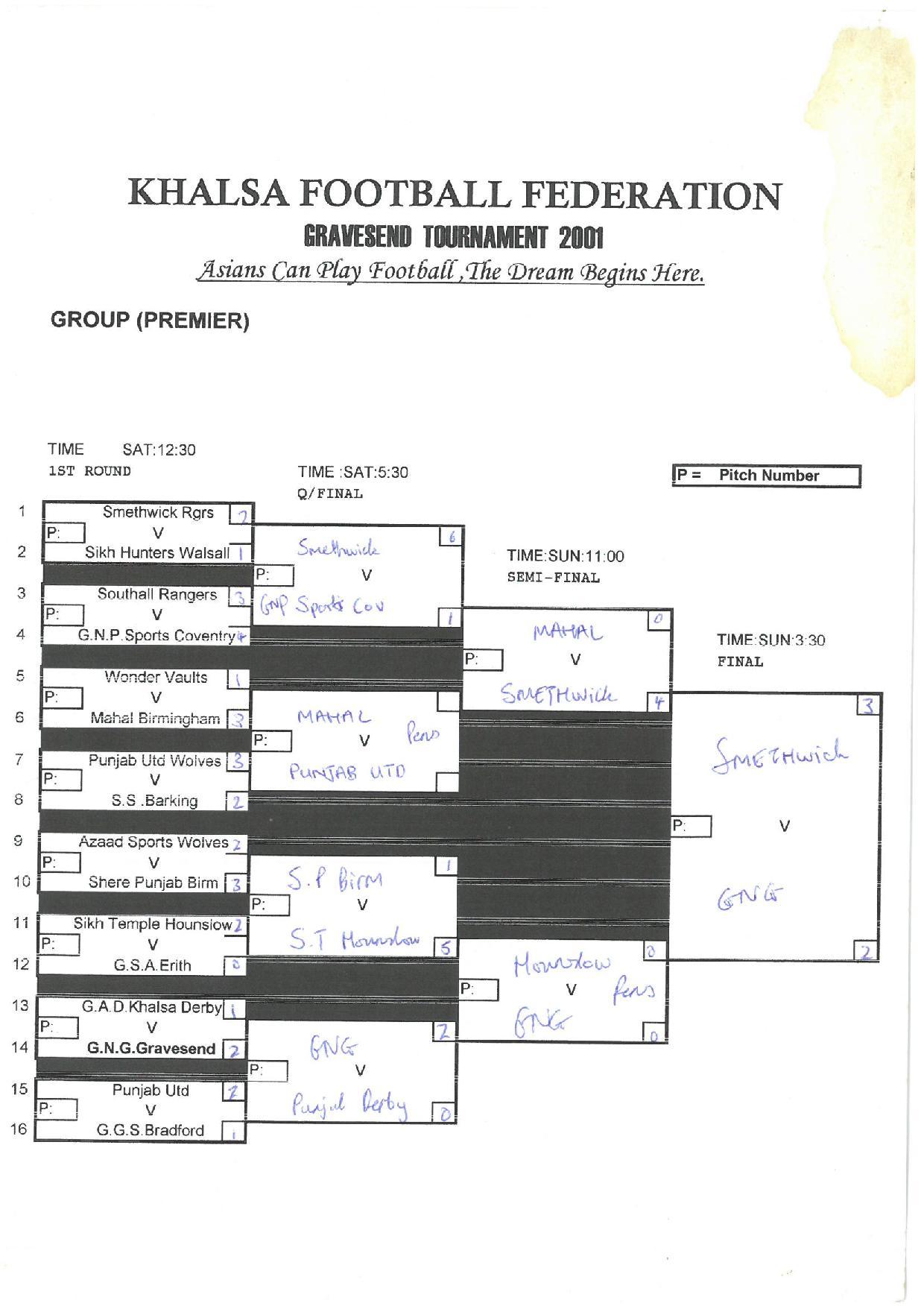 KFF Gravesend Tournament Premier Div 2001