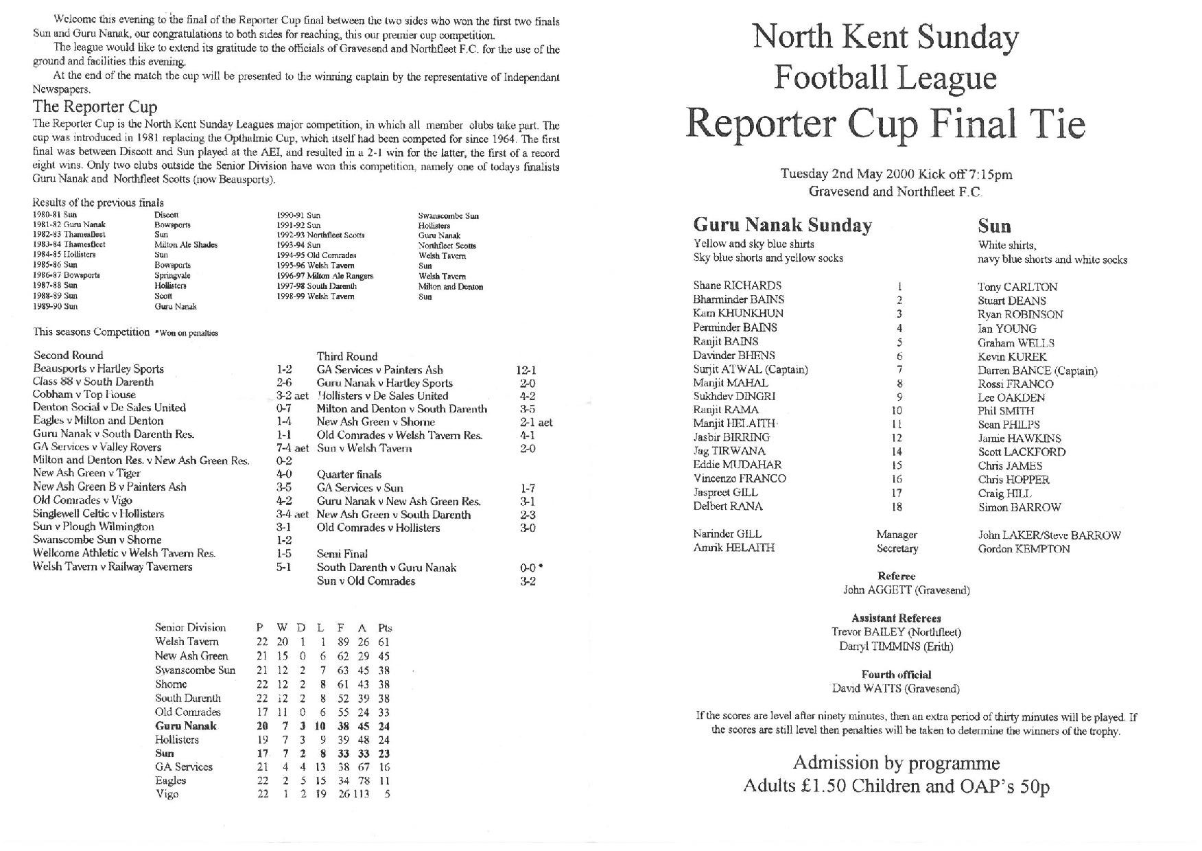 Reporter Cup Final 2000