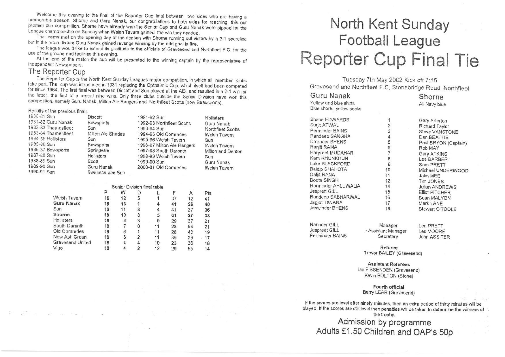 Reporter Cup Final 2002