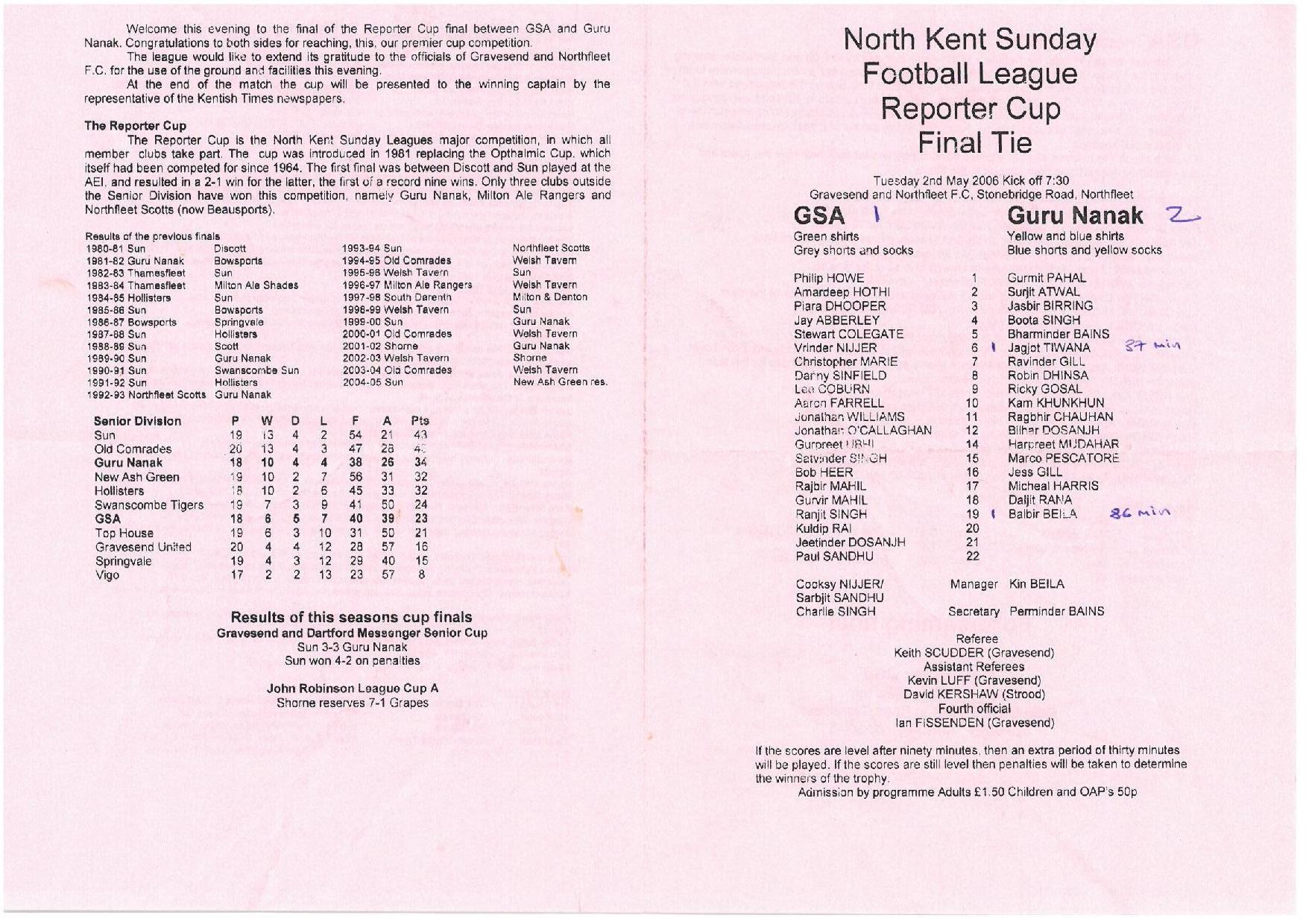 Reporter Cup Final 2006